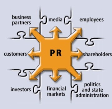 5 Things you need to know about PR